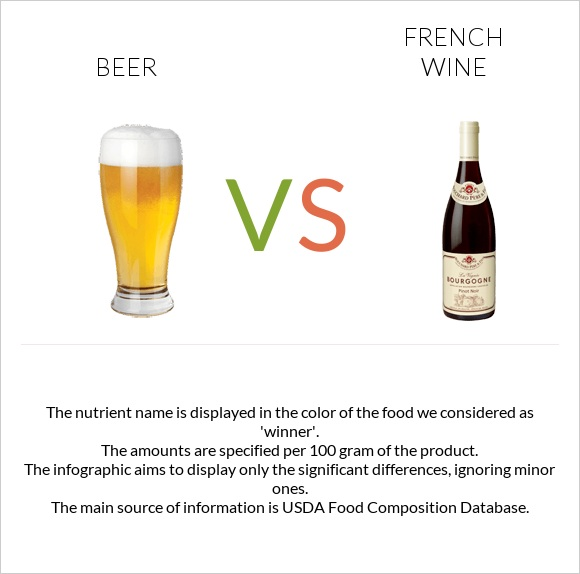 Beer vs French wine infographic