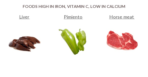 Foods High In Vitamin C And Low In Potassium